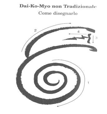 - daikomyo_non_tradizionale